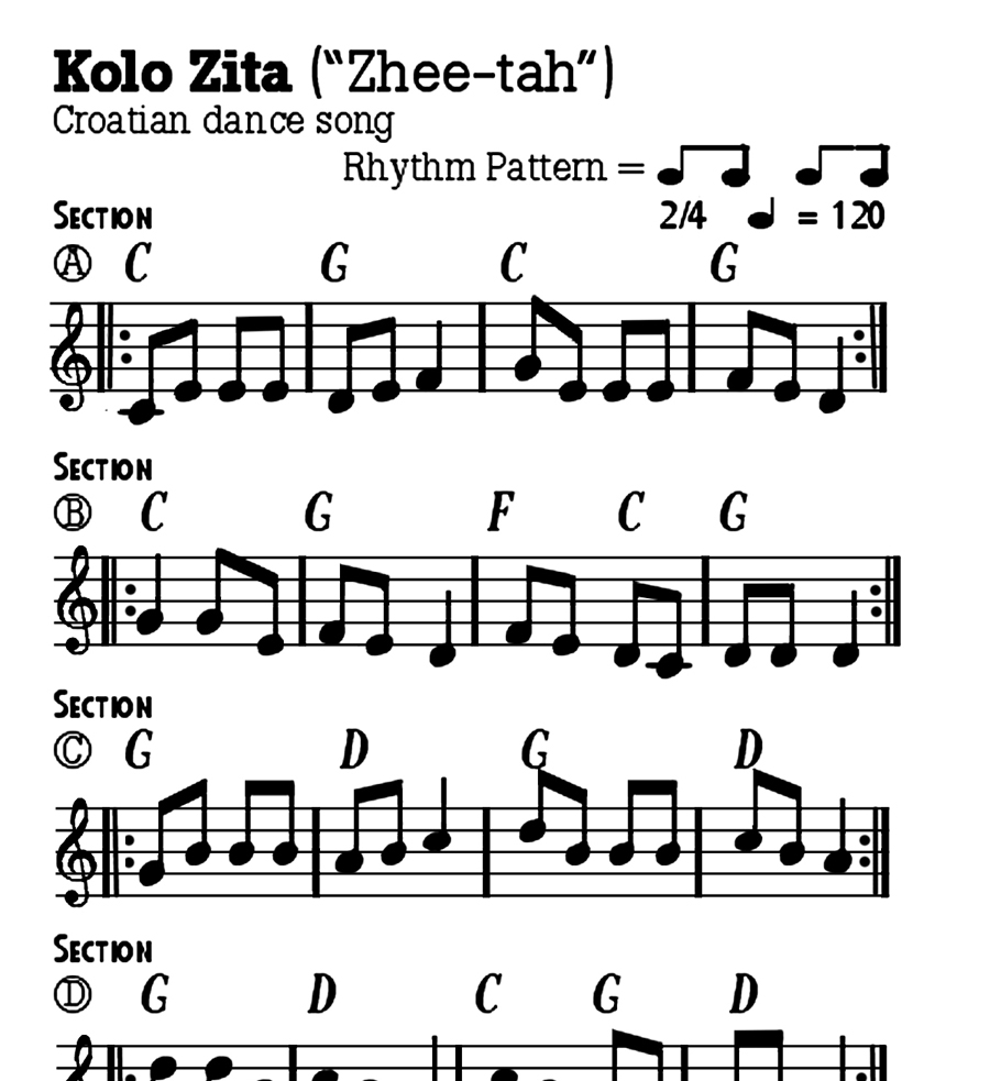 """""""Kolo Zhita,"""" one of the pieces of sheet music included with your ocarina."""